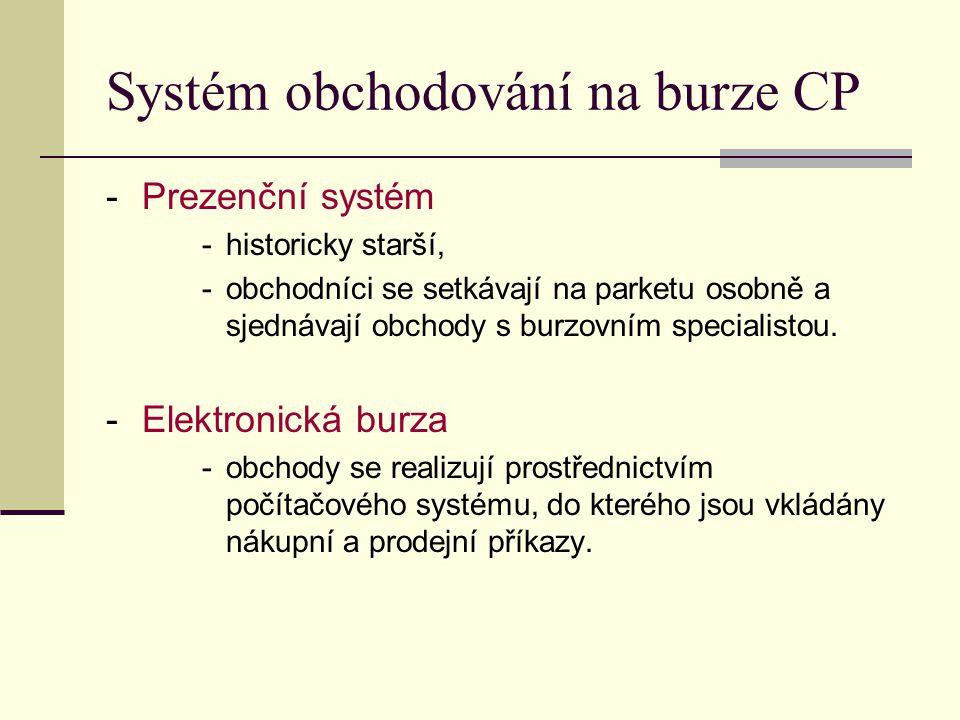 Systém obchodování na burze CP