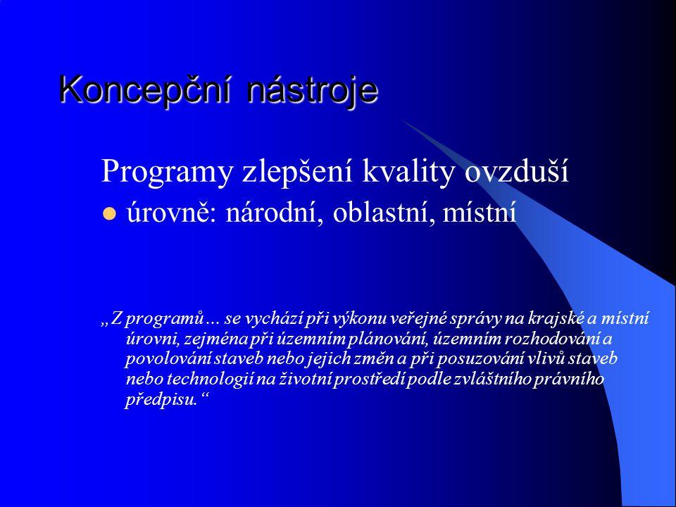 Koncepční nástroje Programy zlepšení kvality ovzduší