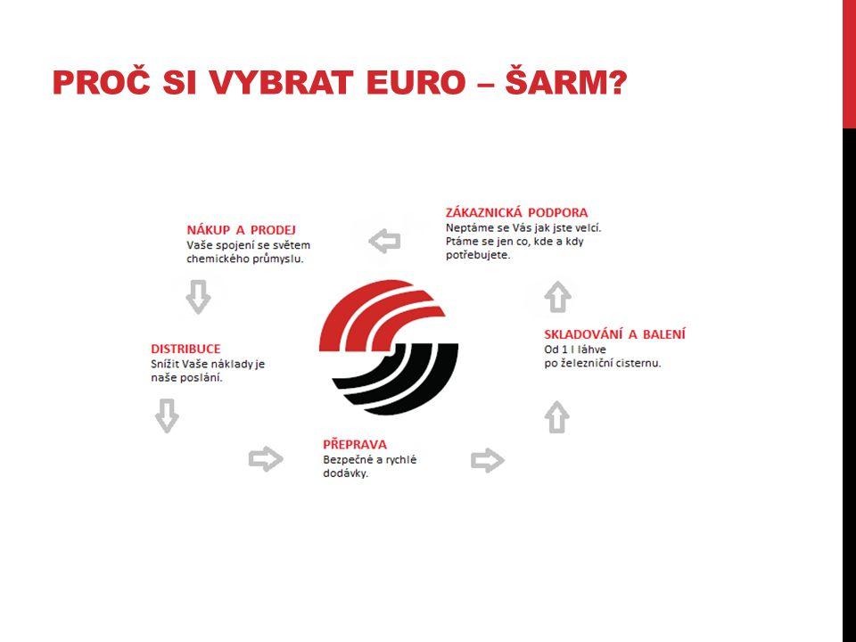 Proč si vybrat EURO – Šarm