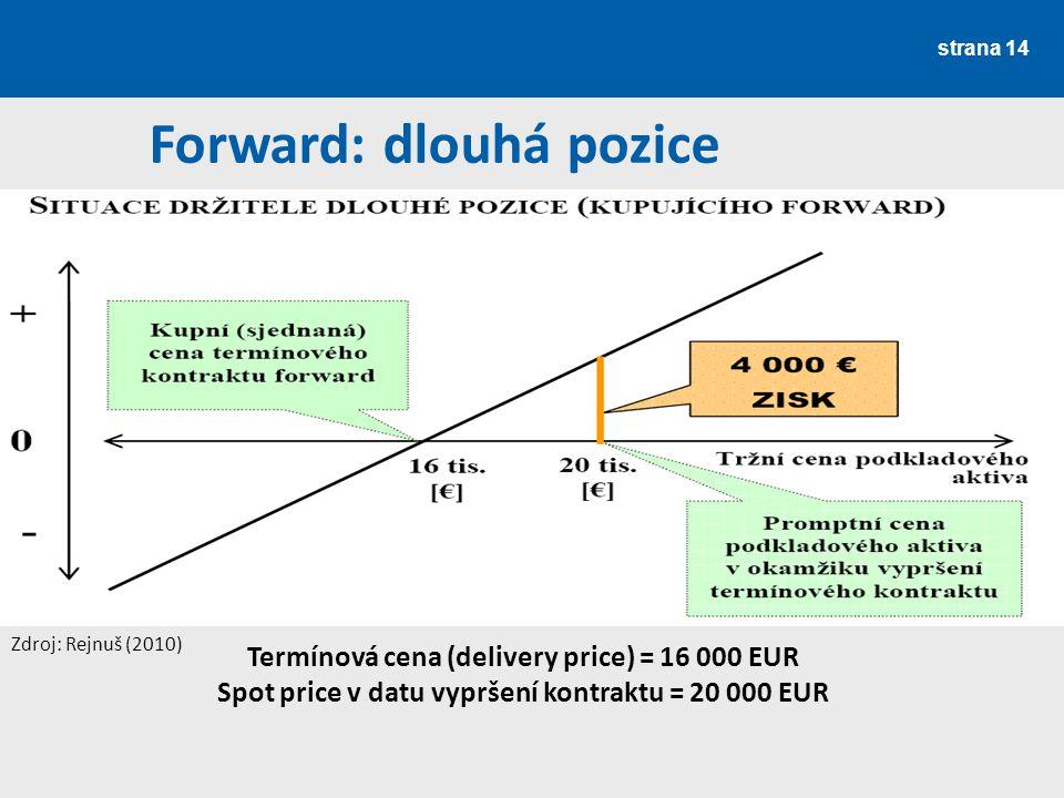 Forward: dlouhá pozice