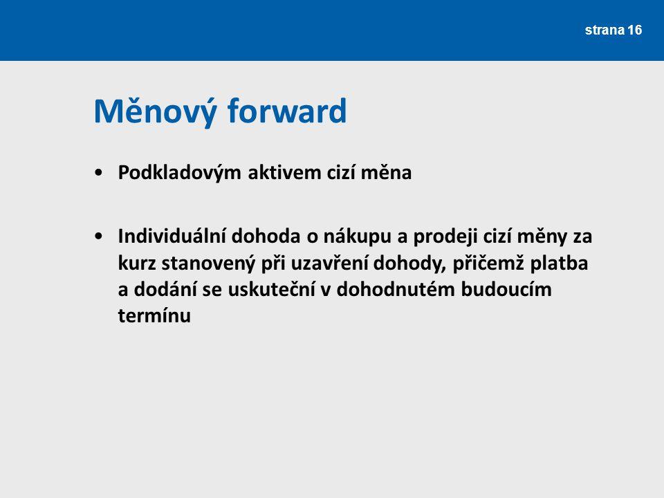 Měnový forward Podkladovým aktivem cizí měna