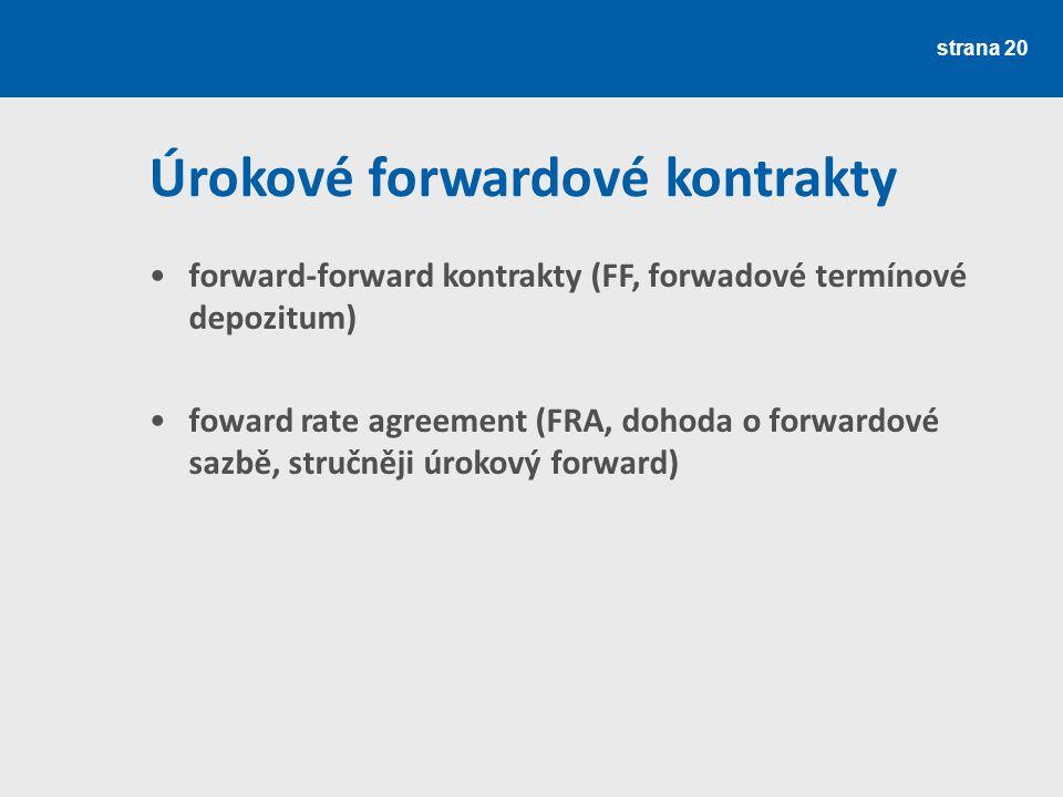 Úrokové forwardové kontrakty