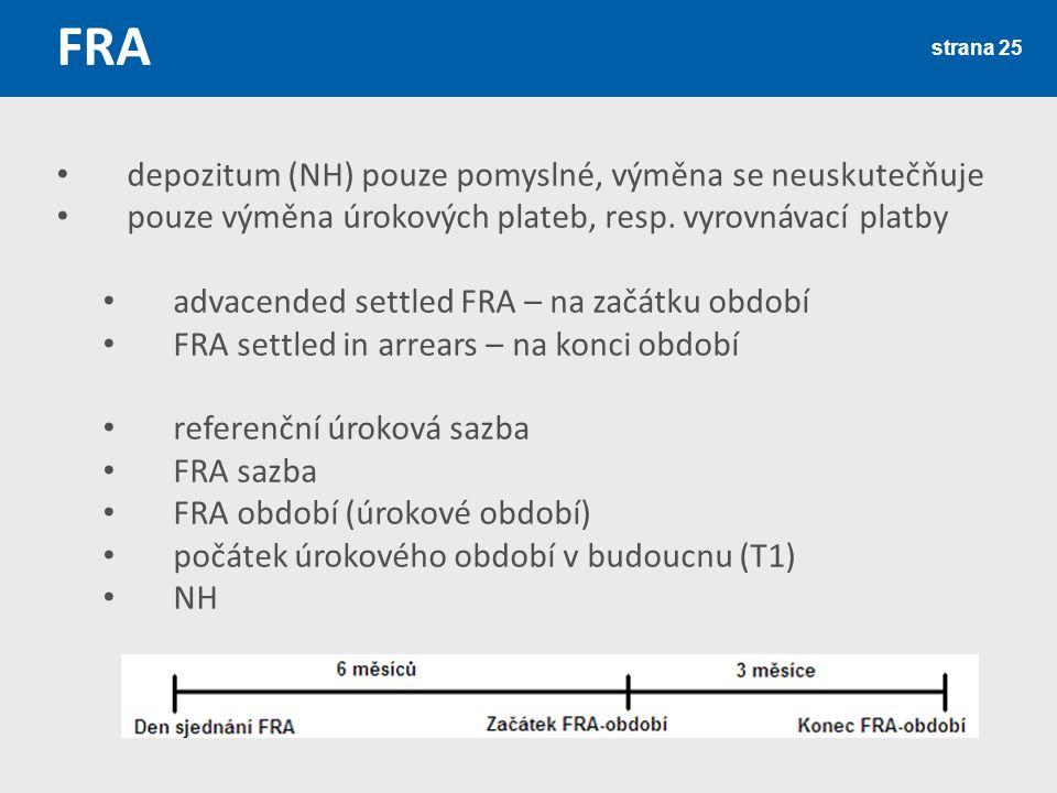 FRA depozitum (NH) pouze pomyslné, výměna se neuskutečňuje