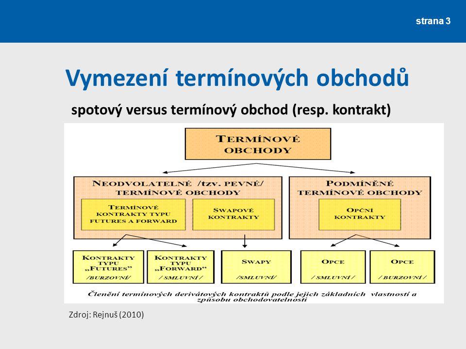 spotový versus termínový obchod (resp. kontrakt)