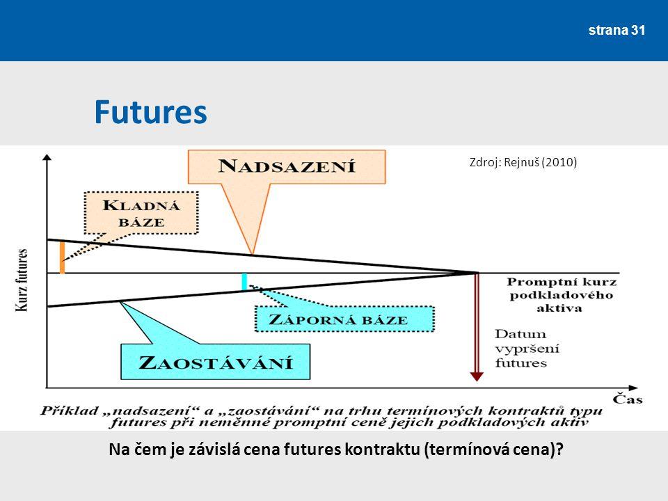 Na čem je závislá cena futures kontraktu (termínová cena)