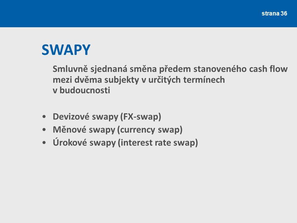 SWAPY Devizové swapy (FX-swap) Měnové swapy (currency swap)