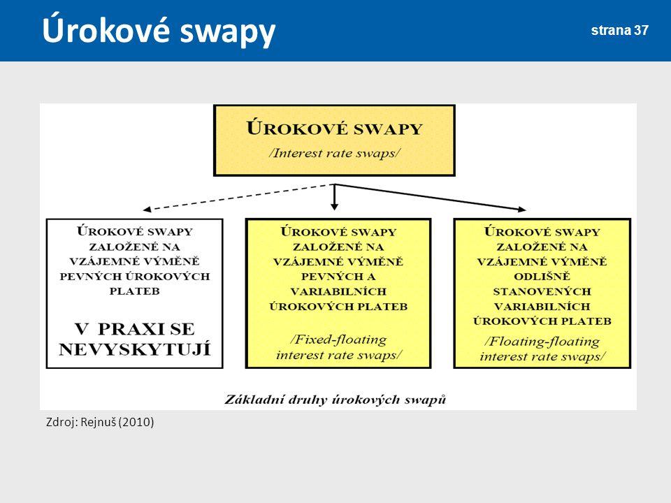 Úrokové swapy Zdroj: Rejnuš (2010)