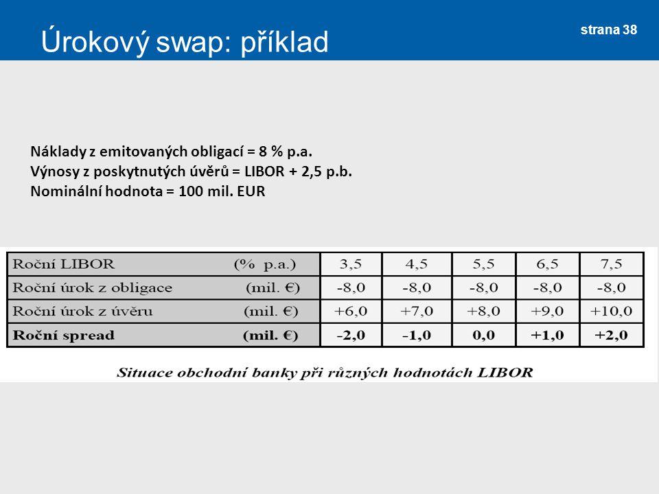 Úrokový swap: příklad Náklady z emitovaných obligací = 8 % p.a.