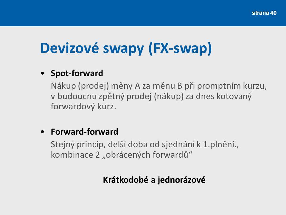 Devizové swapy (FX-swap)