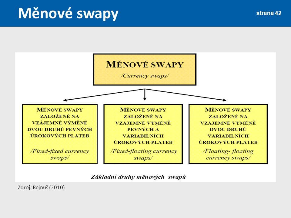 Měnové swapy Zdroj: Rejnuš (2010)