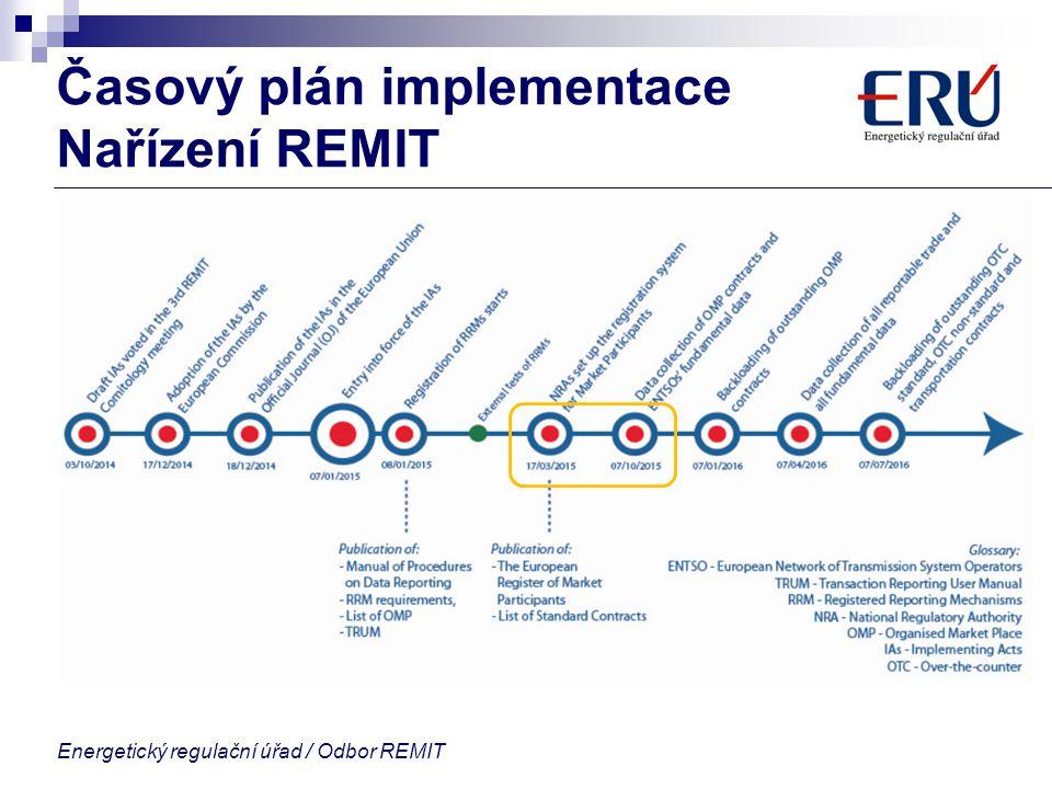 Časový plán implementace Nařízení REMIT