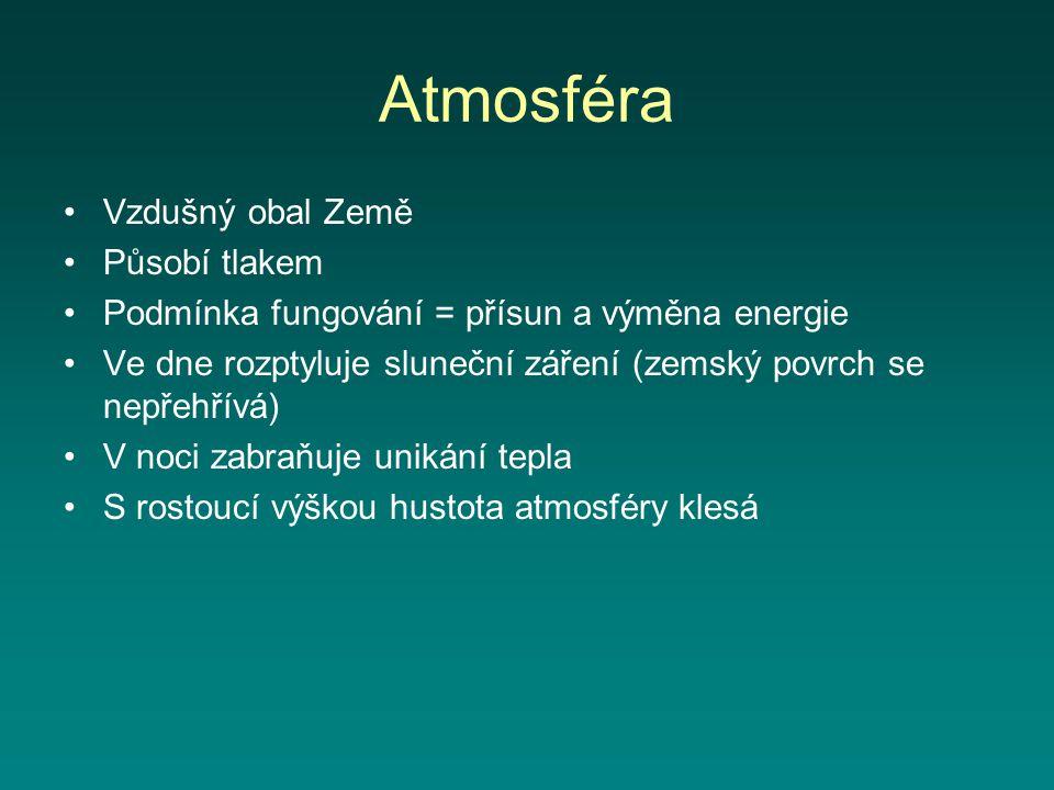 Atmosféra Vzdušný obal Země Působí tlakem