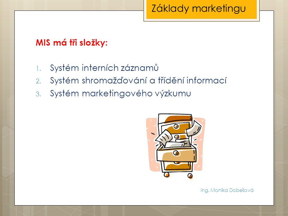 Základy marketingu MIS má tři složky: Systém interních záznamů
