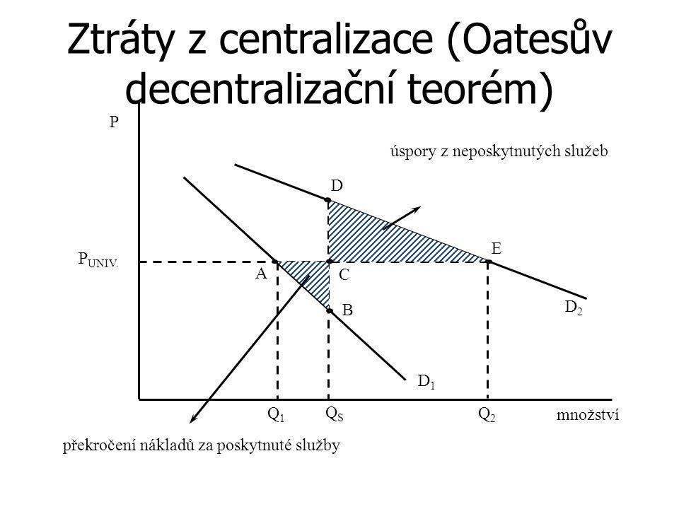 Ztráty z centralizace (Oatesův decentralizační teorém)