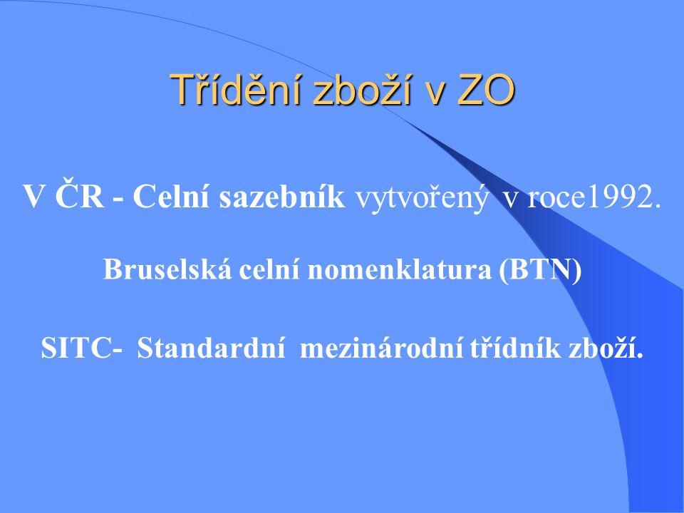 Třídění zboží v ZO V ČR - Celní sazebník vytvořený v roce1992.