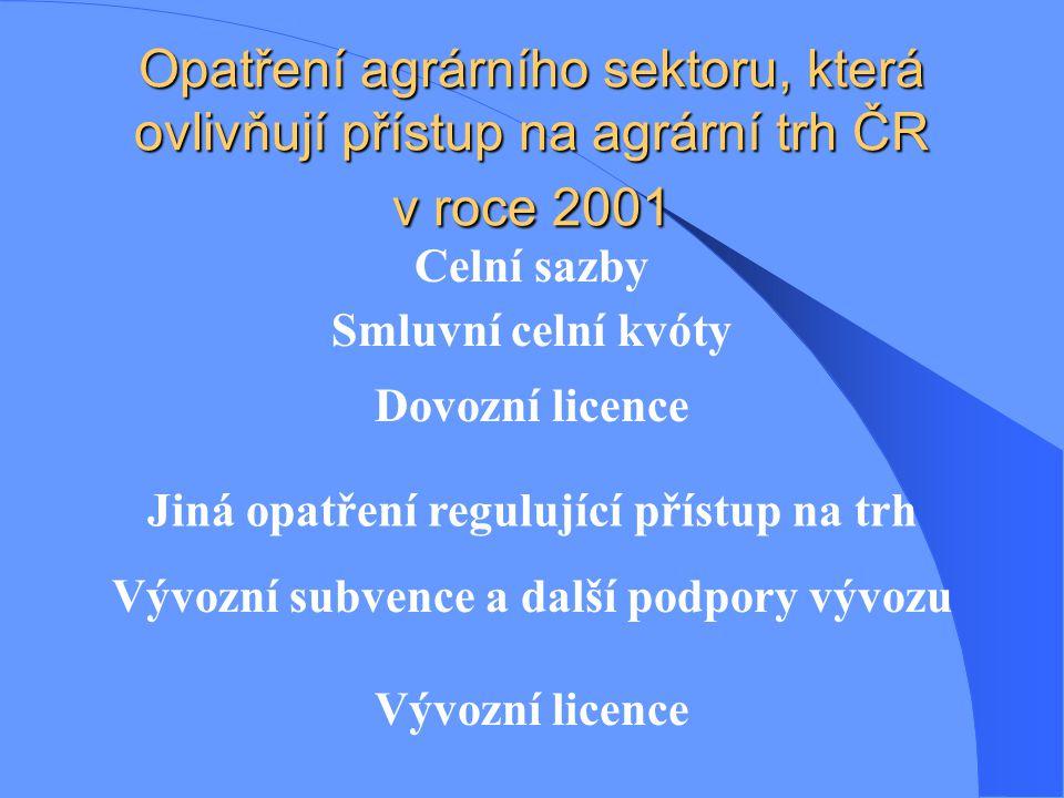 Opatření agrárního sektoru, která ovlivňují přístup na agrární trh ČR v roce 2001