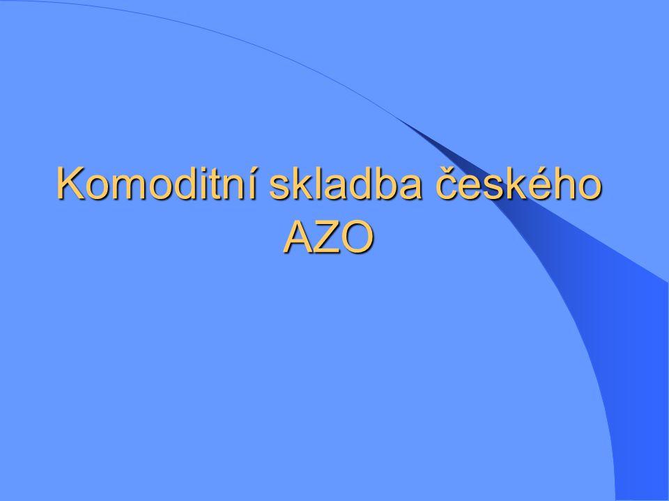 Komoditní skladba českého AZO