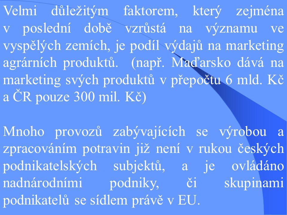Velmi důležitým faktorem, který zejména v poslední době vzrůstá na významu ve vyspělých zemích, je podíl výdajů na marketing agrárních produktů. (např. Maďarsko dává na marketing svých produktů v přepočtu 6 mld. Kč a ČR pouze 300 mil. Kč)