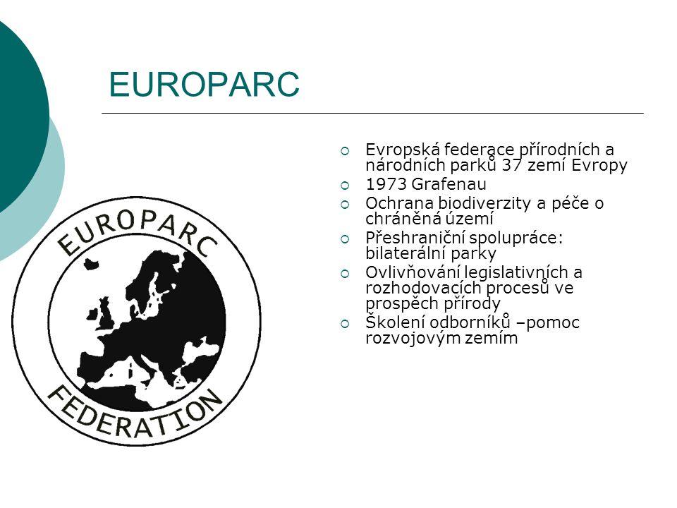 EUROPARC Evropská federace přírodních a národních parků 37 zemí Evropy