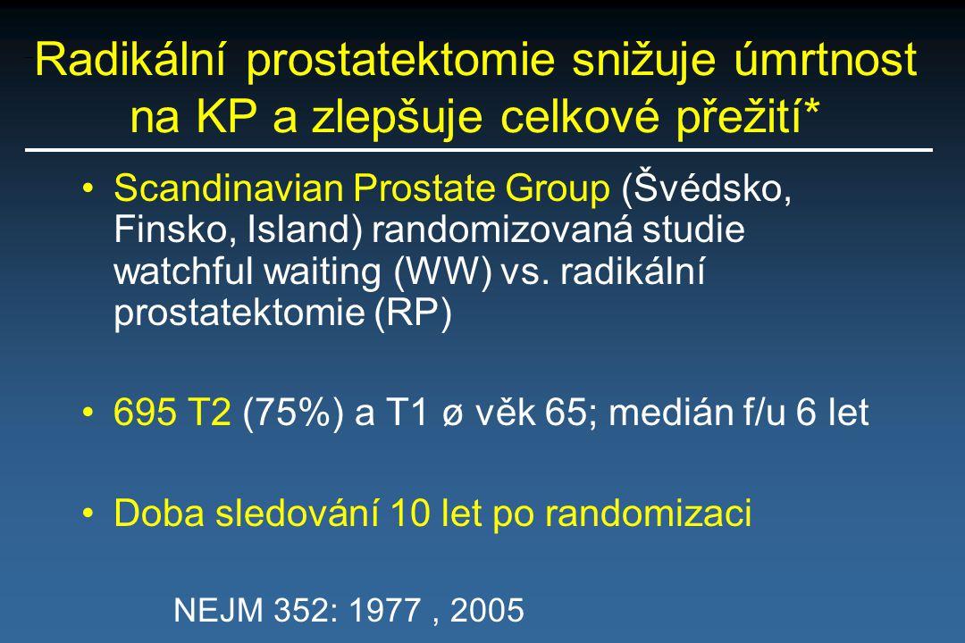 Radikální prostatektomie snižuje úmrtnost na KP a zlepšuje celkové přežití*