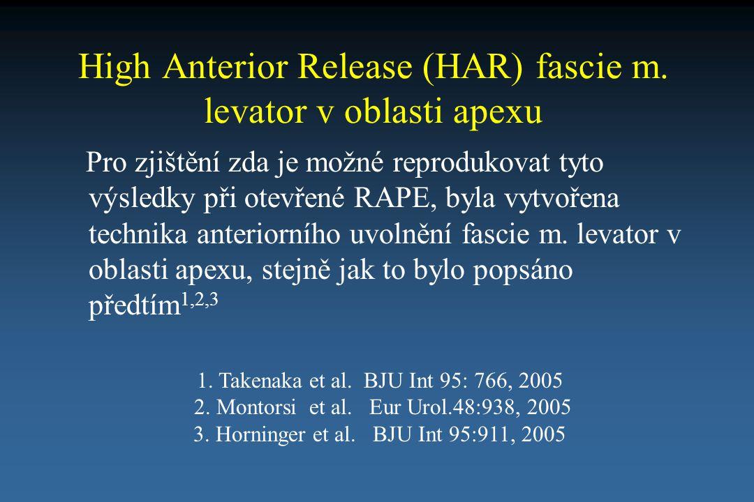 High Anterior Release (HAR) fascie m. levator v oblasti apexu