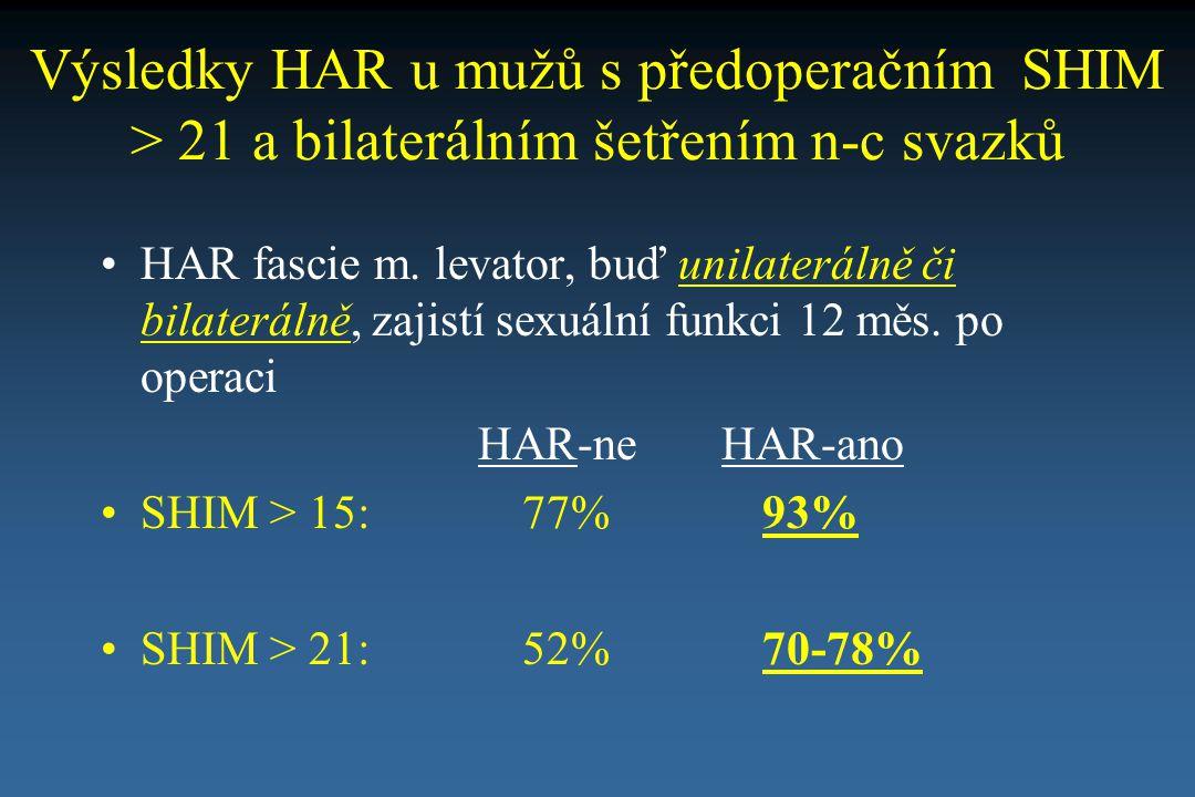 Výsledky HAR u mužů s předoperačním SHIM > 21 a bilaterálním šetřením n-c svazků