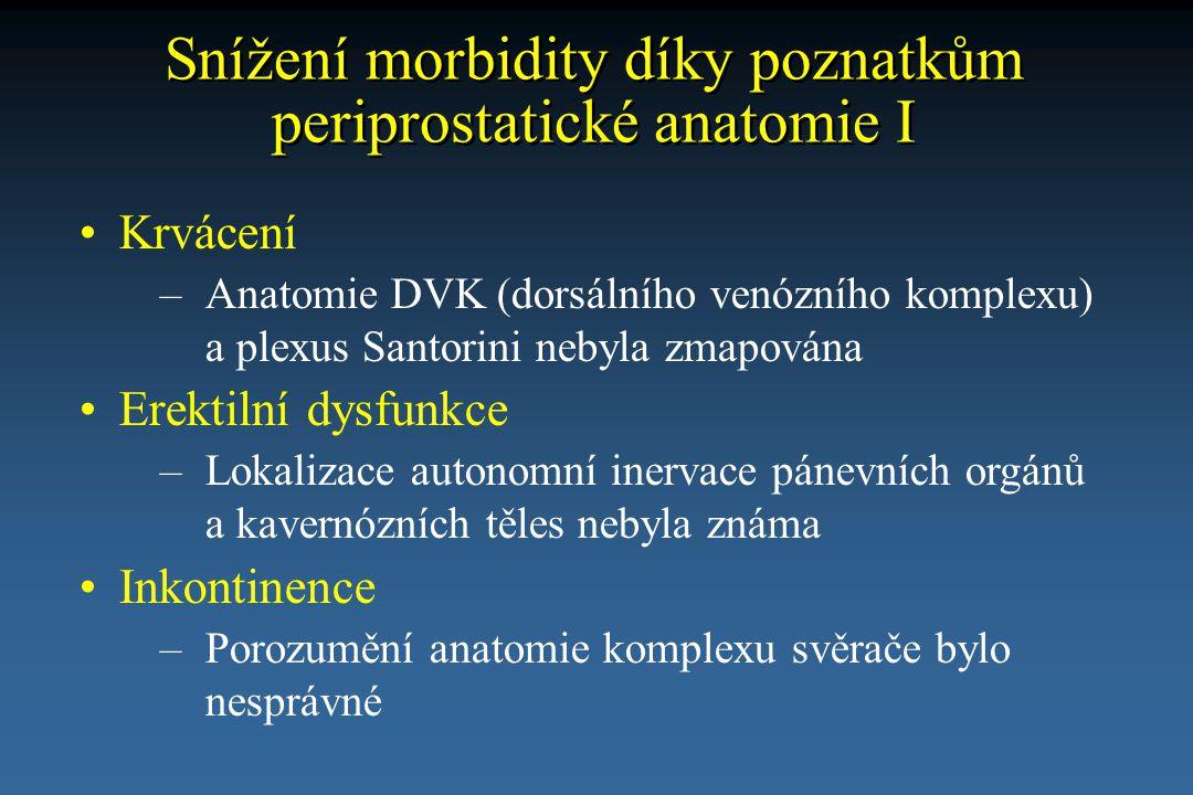 Snížení morbidity díky poznatkům periprostatické anatomie I
