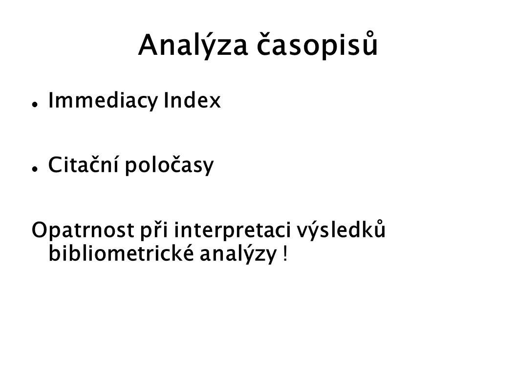 Analýza časopisů Immediacy Index Citační poločasy
