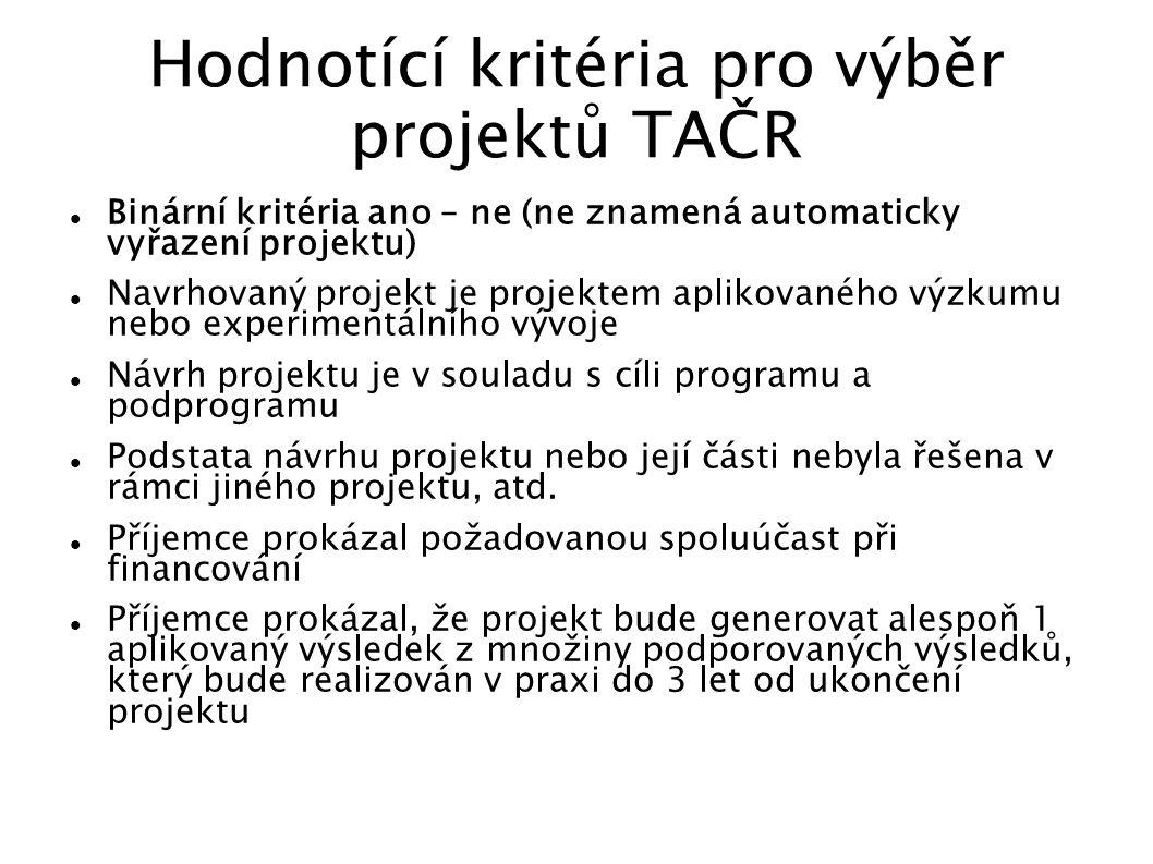 Hodnotící kritéria pro výběr projektů TAČR