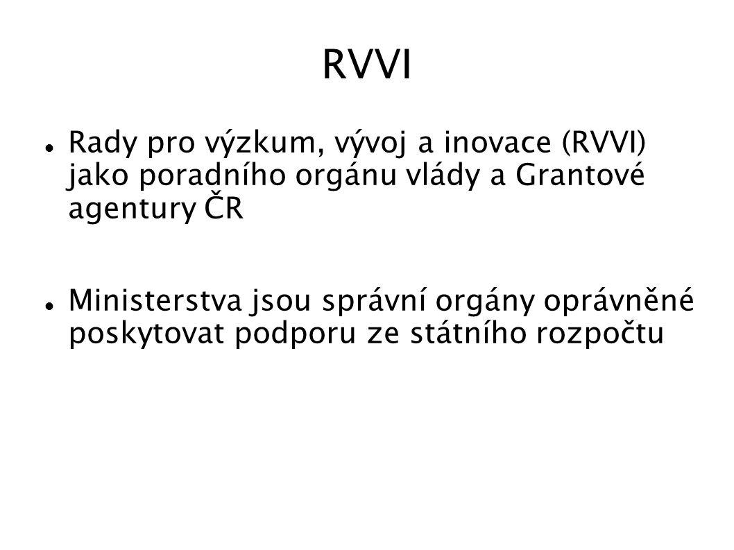 RVVI Rady pro výzkum, vývoj a inovace (RVVI) jako poradního orgánu vlády a Grantové agentury ČR.