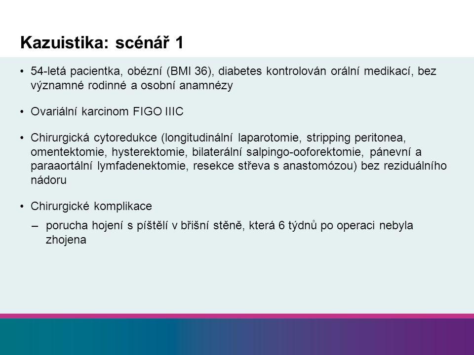 Kazuistika: scénář 1 54-letá pacientka, obézní (BMI 36), diabetes kontrolován orální medikací, bez významné rodinné a osobní anamnézy.
