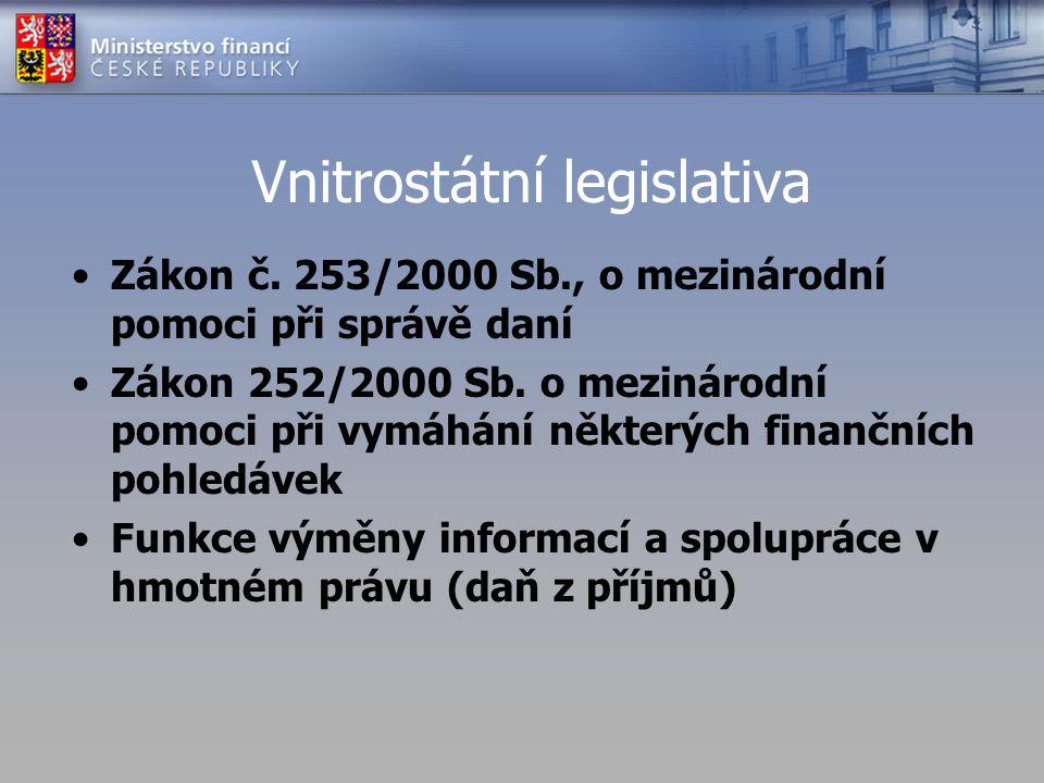 Vnitrostátní legislativa