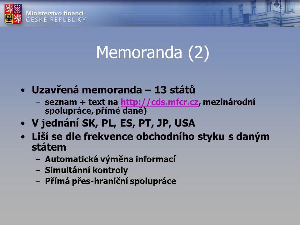 Memoranda (2) Uzavřená memoranda – 13 států