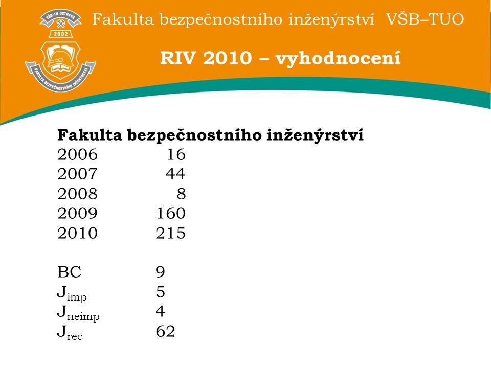 RIV 2010 – vyhodnocení Fakulta bezpečnostního inženýrství 2006 16