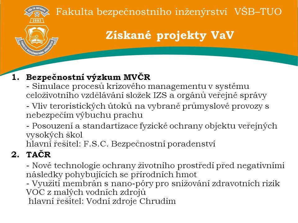 Získané projekty VaV