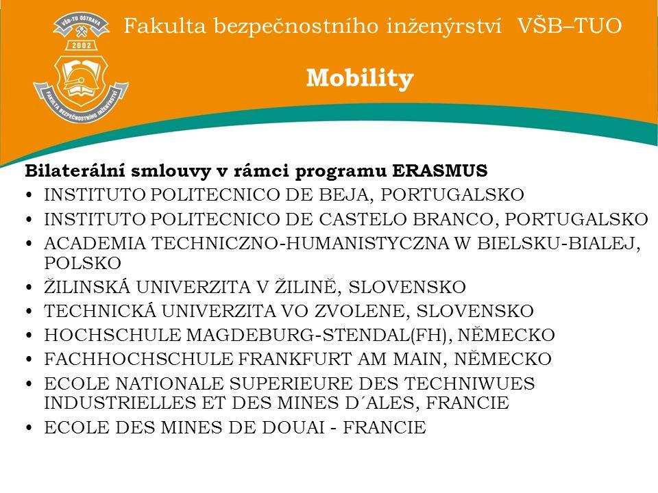 Mobility Bilaterální smlouvy v rámci programu ERASMUS