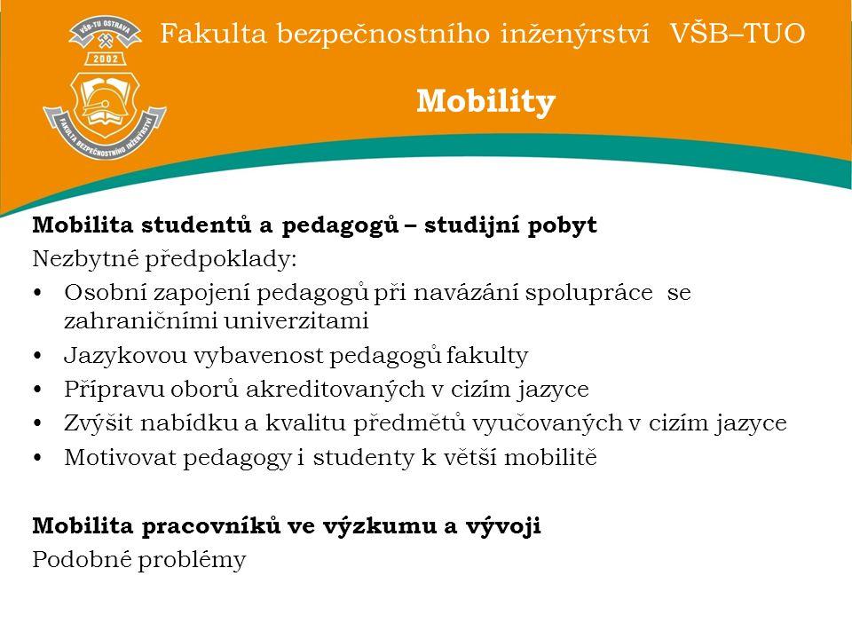 Mobility Mobilita studentů a pedagogů – studijní pobyt