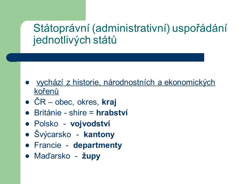 Státoprávní (administrativní) uspořádání jednotlivých států