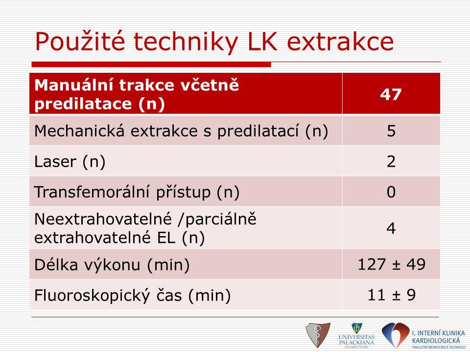Použité techniky LK extrakce