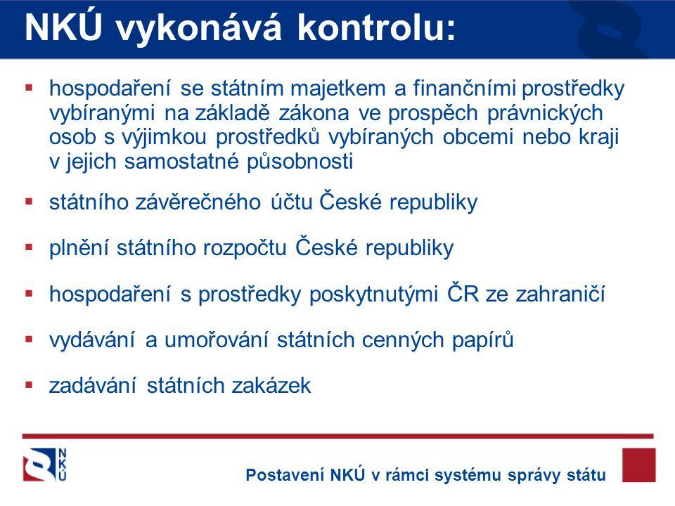 NKÚ vykonává kontrolu: