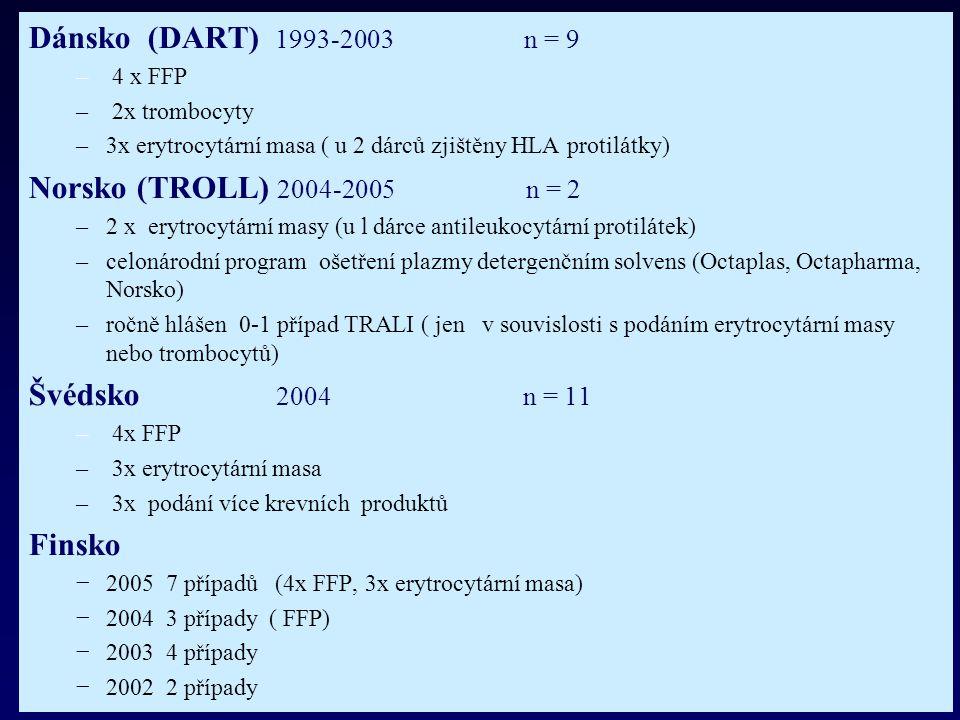 Dánsko (DART) 1993-2003 n = 9 Norsko (TROLL) 2004-2005 n = 2