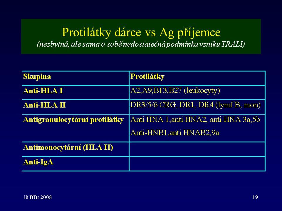 Protilátky dárce vs Ag příjemce (nezbytná, ale sama o sobě nedostatečná podmínka vzniku TRALI)