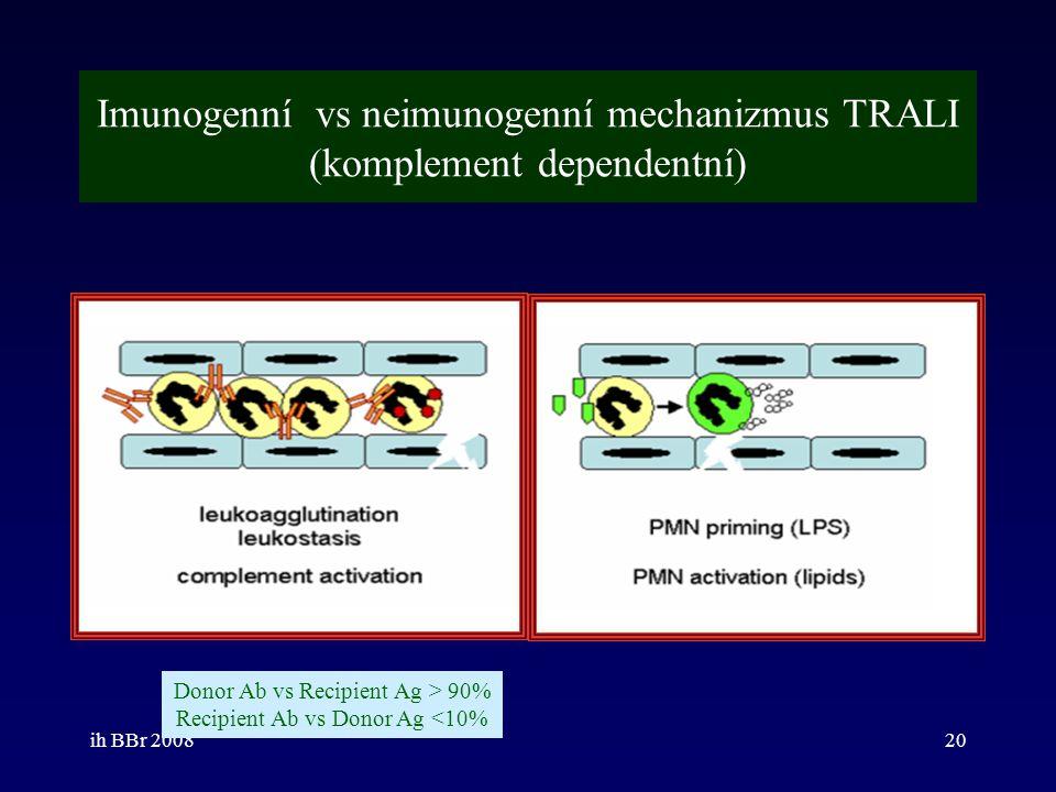 Imunogenní vs neimunogenní mechanizmus TRALI (komplement dependentní)