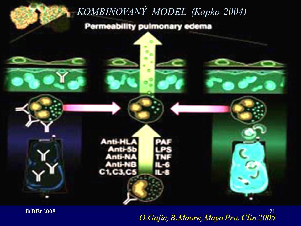 O.Gajic, B.Moore, Mayo Pro. Clin 2005