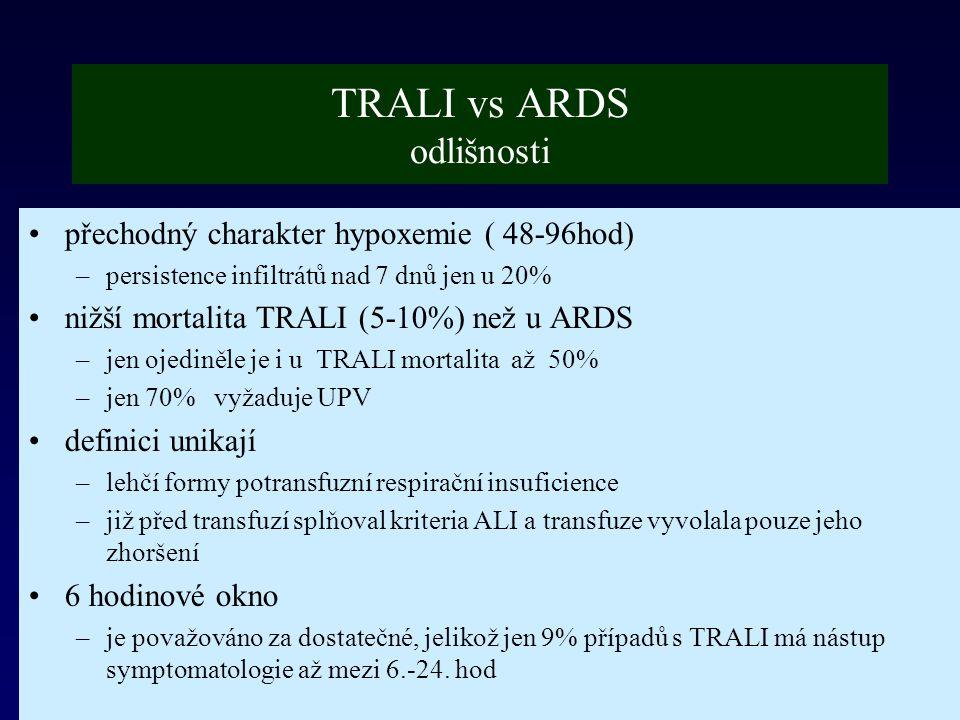 TRALI vs ARDS odlišnosti