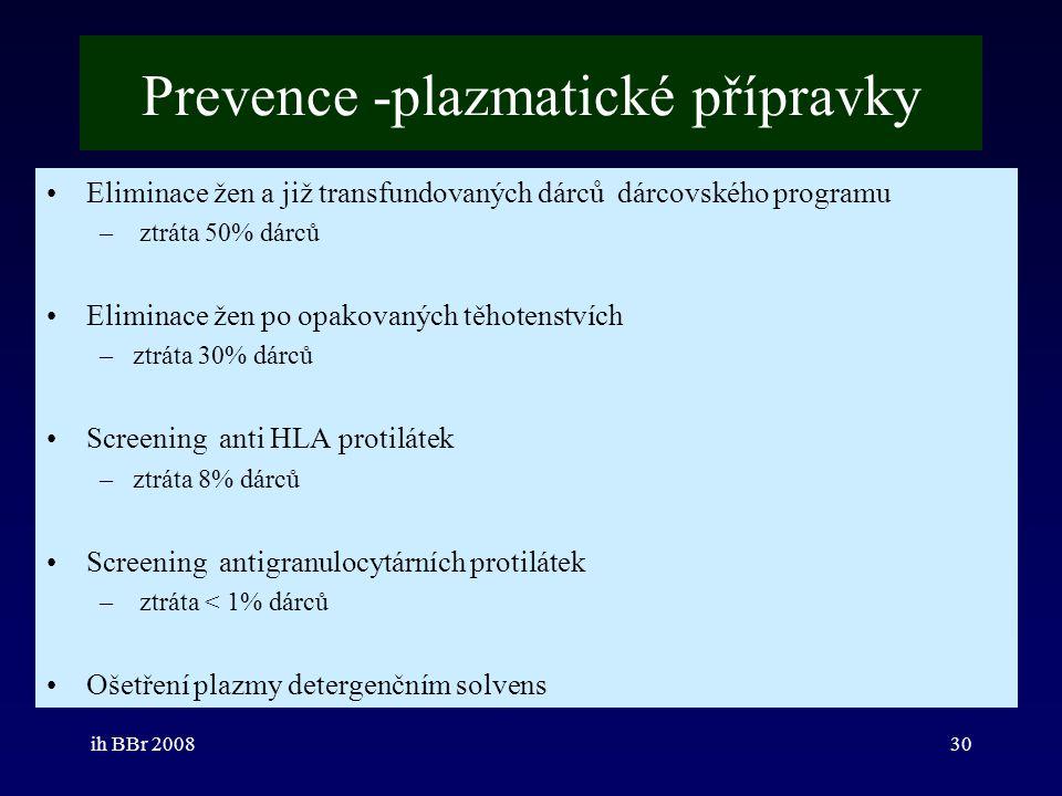 Prevence -plazmatické přípravky