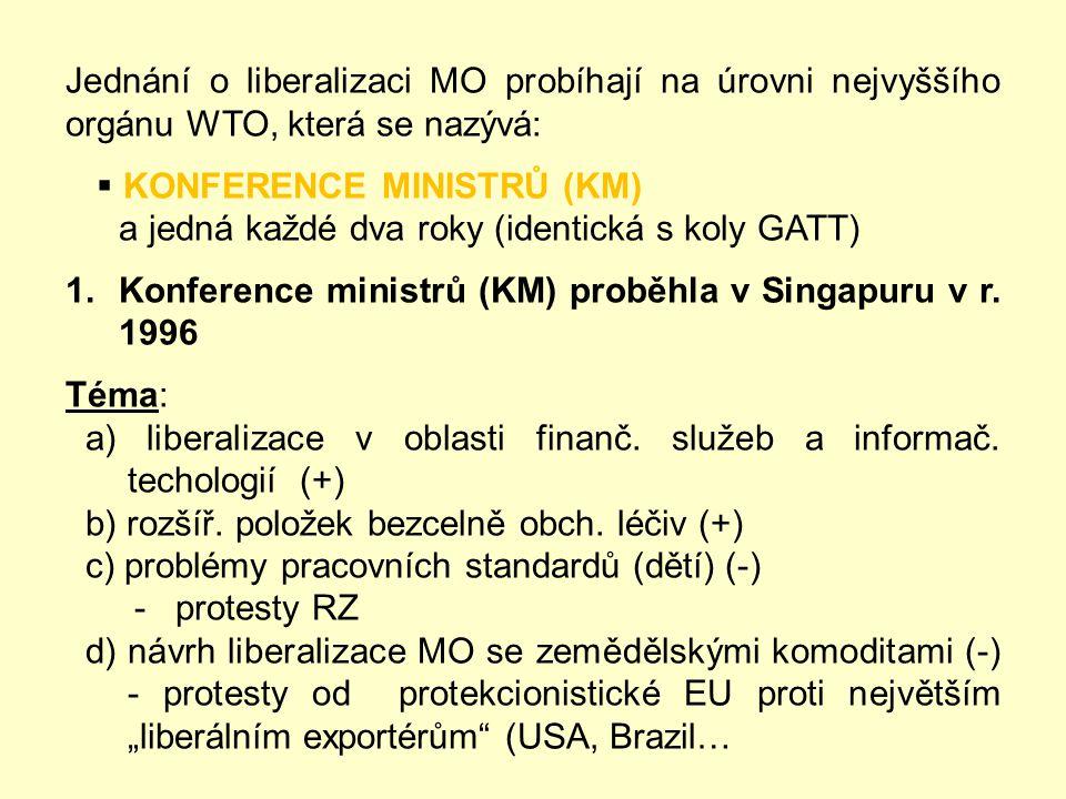 Jednání o liberalizaci MO probíhají na úrovni nejvyššího orgánu WTO, která se nazývá: