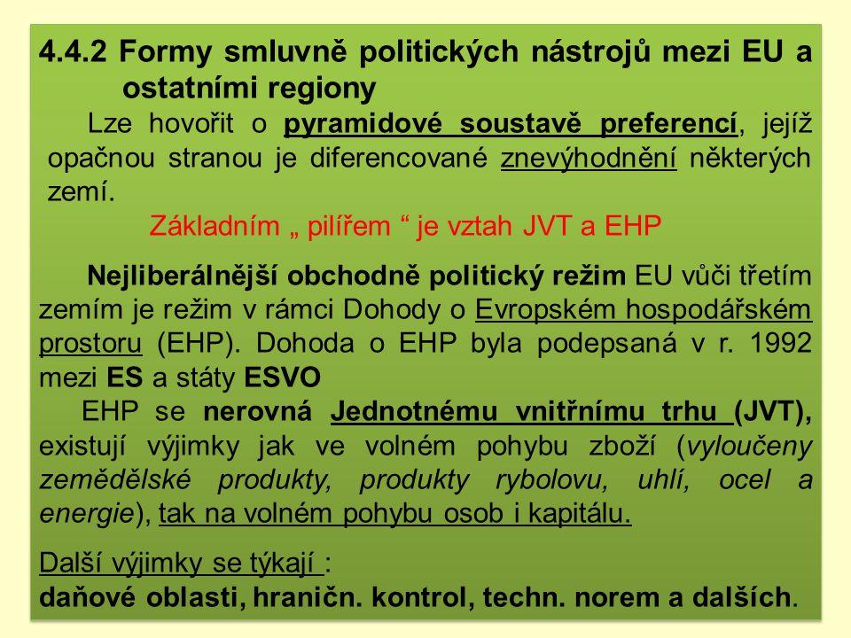 4.4.2 Formy smluvně politických nástrojů mezi EU a ostatními regiony
