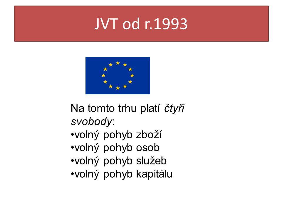 JVT od r.1993 Na tomto trhu platí čtyři svobody: volný pohyb zboží
