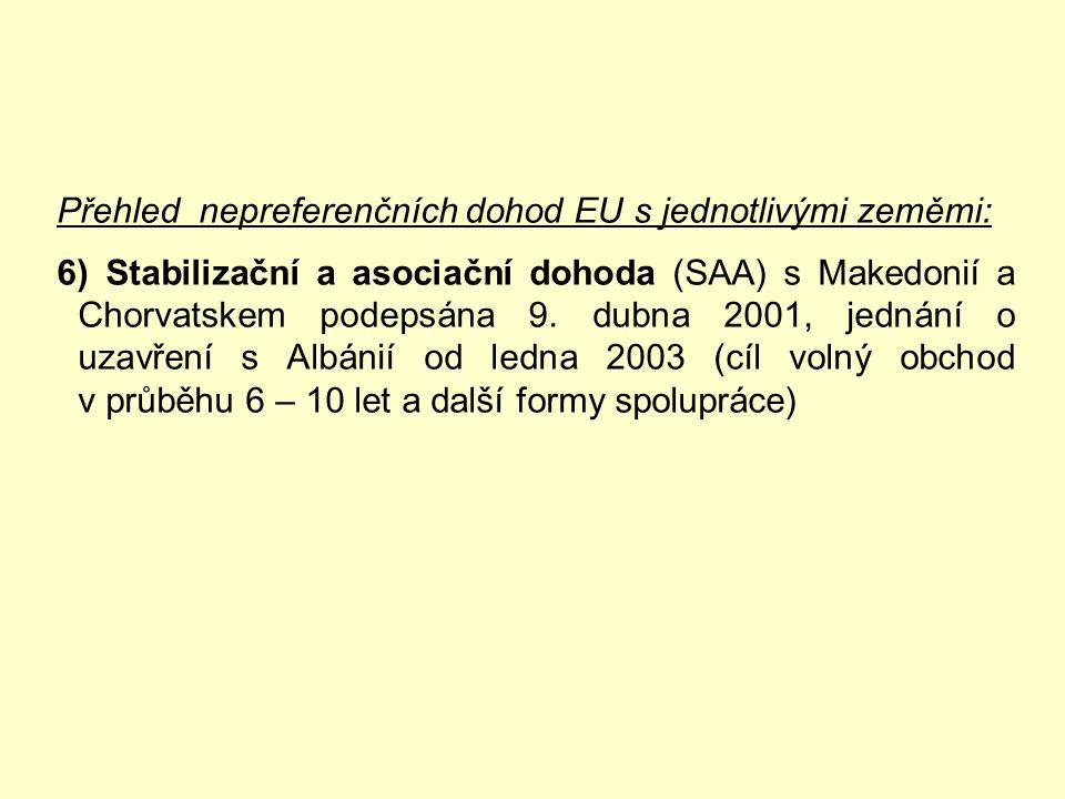 Přehled nepreferenčních dohod EU s jednotlivými zeměmi: